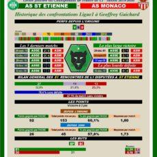 #ASSEASM : Les chiffres avant Monaco
