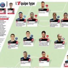 PSG, LOSC, RC Strasbourg : ils sont dans l'équipe type de la 11e journée de L1