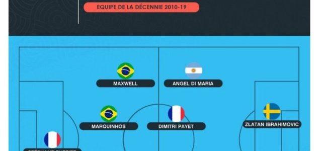 Un stéphanois dans le onze type de la décennie en Ligue 1