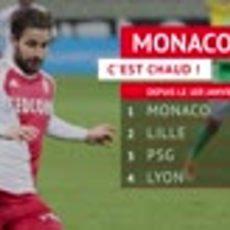 Monaco, c'est chaud !